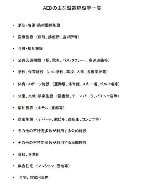 在日本,公众场所已经遍布AED 来源:厚生劳动省报告