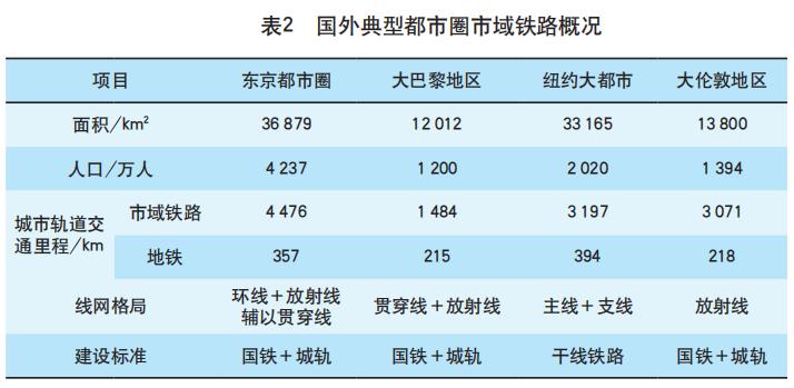 2020年江苏城镇人口_2020年江苏遭遇龙卷风