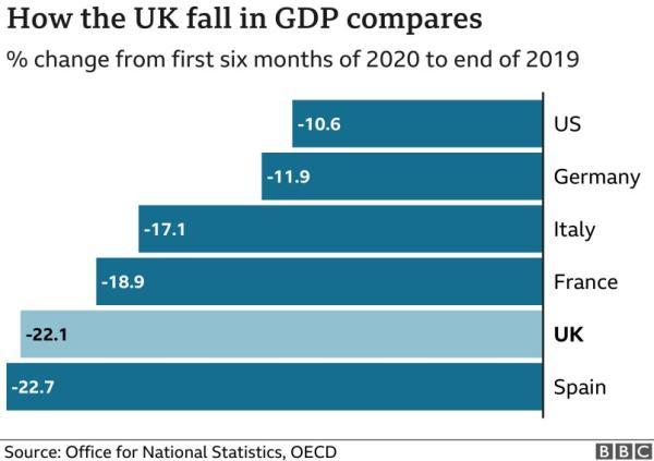英国的gdp数据_英国近30年的gdp变化