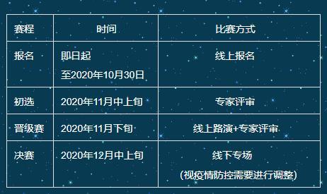 """2020年中国(小谷围)""""互联网机电一体化学校+交通运输""""创新创业大赛之""""智慧出行"""