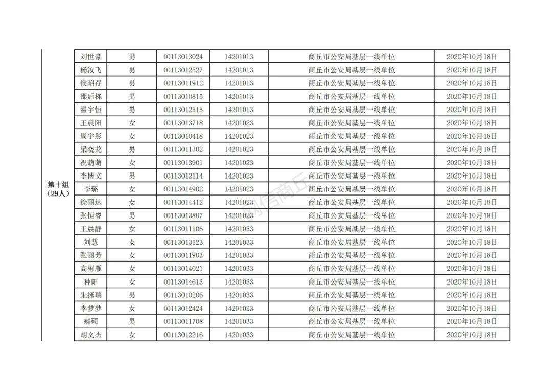 商丘市公务员职位面试分组名单出炉 快来看看