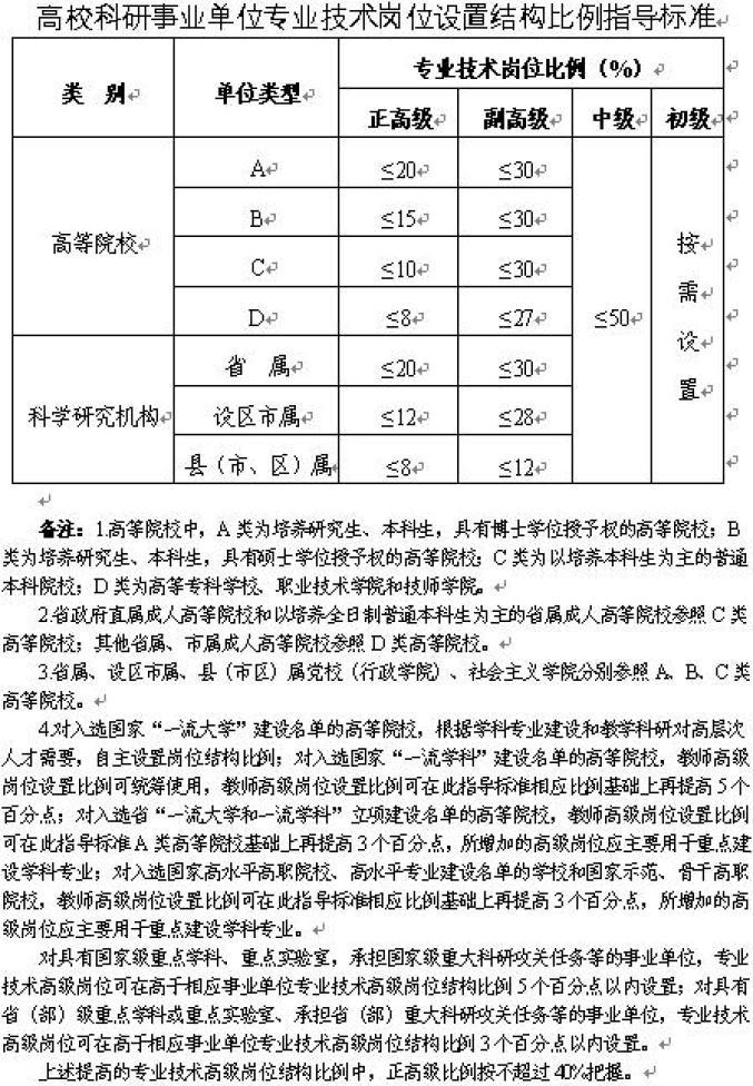 人口普查对第三方考核方案_人口普查