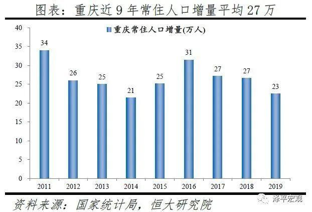 襄阳市区常住人口2020总人数多少_襄阳地图市区全图
