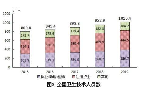 中国 人均寿命_中国人均寿命变化图