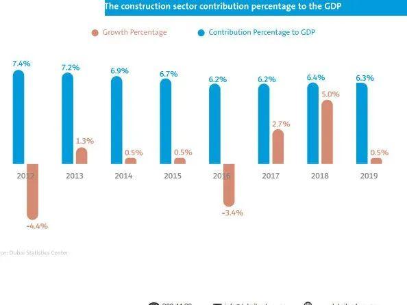 瑞士gdp7.2_GDP增长7.2 有关收入 人口 权威数据发布,读懂衢州