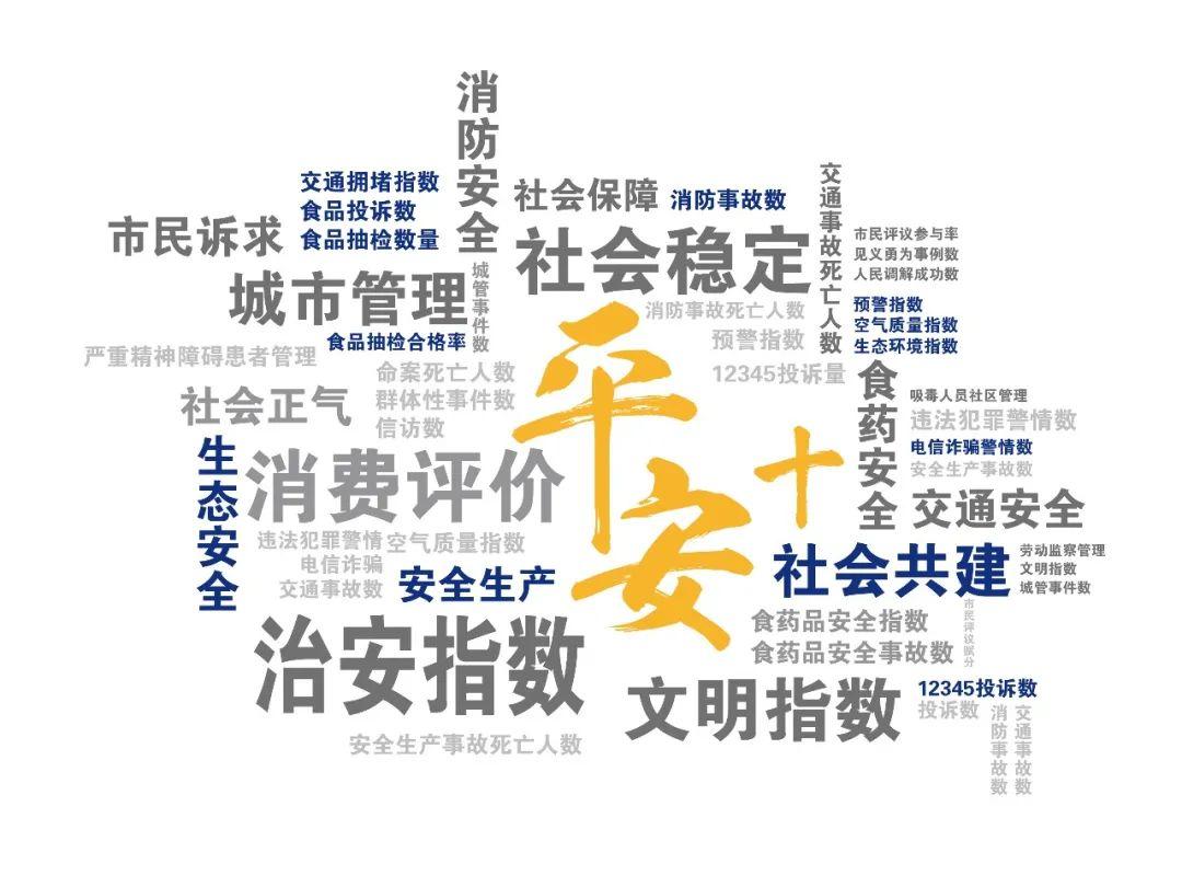 """珠海""""平安+""""市域社会治理月度指数(2020年10月)出炉"""